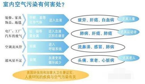 长沙<a href='http://www.hnsfhb.com/Helps/jiaquanjiance.html' class='keys' title='点击查看关于甲醛检测的相关信息' target='_blank'>甲醛检测</a>